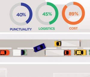 About Infographics